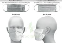 Masque Alternatif Tissu Adulte Blanc à MURET