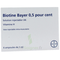 Biotine Bayer 0,5 Pour Cent, Solution Injectable I.m. à MURET